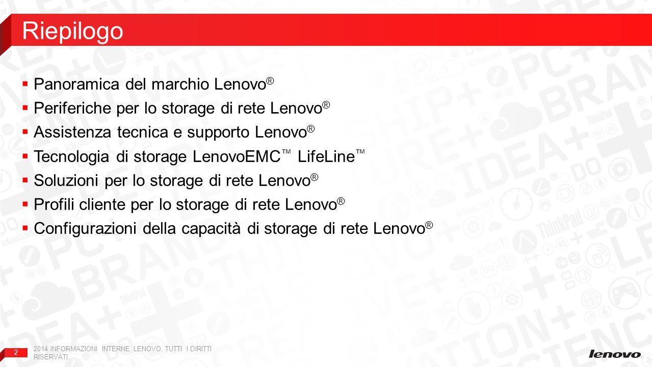 Riepilogo Panoramica del marchio Lenovo®