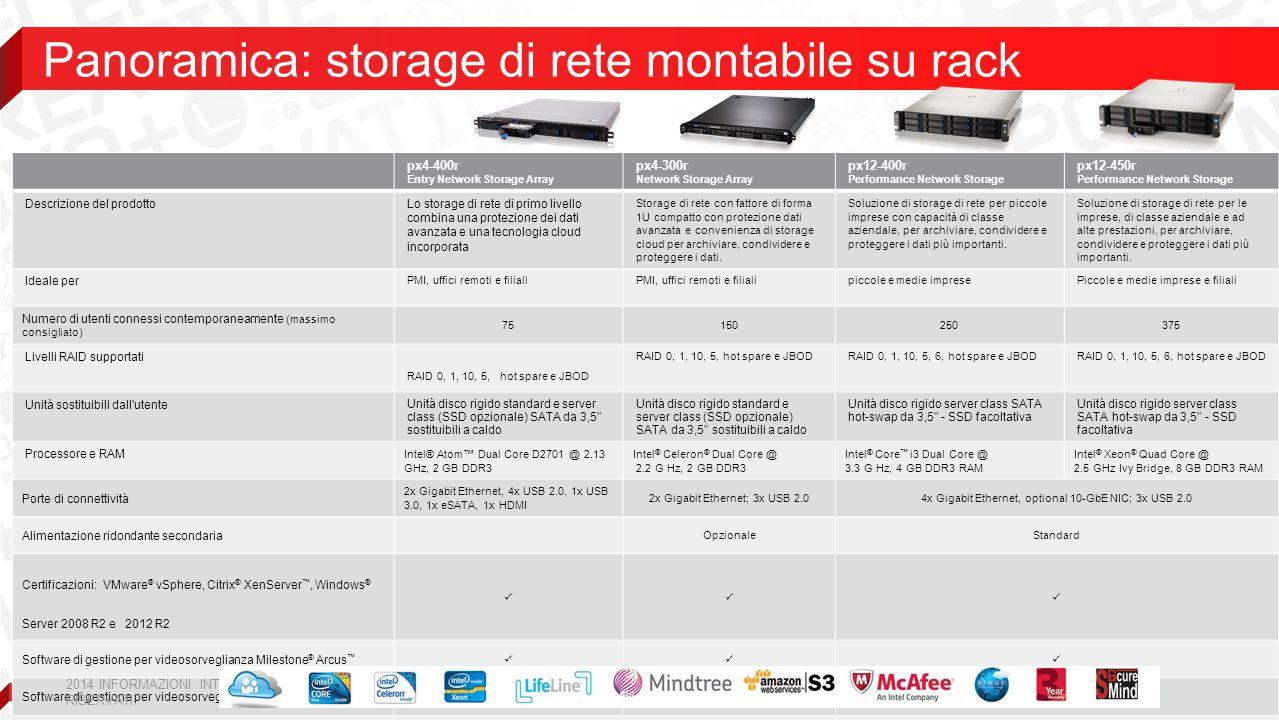 Panoramica: storage di rete montabile su rack