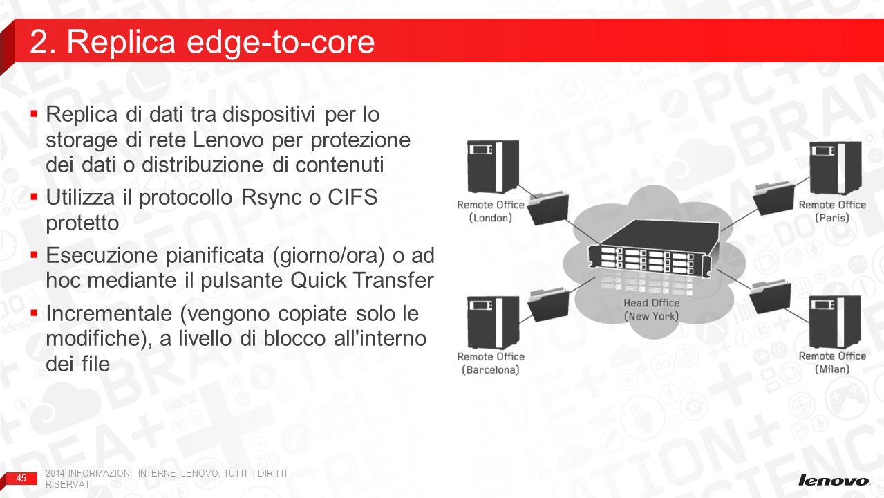 2. Replica edge-to-core Replica di dati tra dispositivi per lo storage di rete Lenovo per protezione dei dati o distribuzione di contenuti.