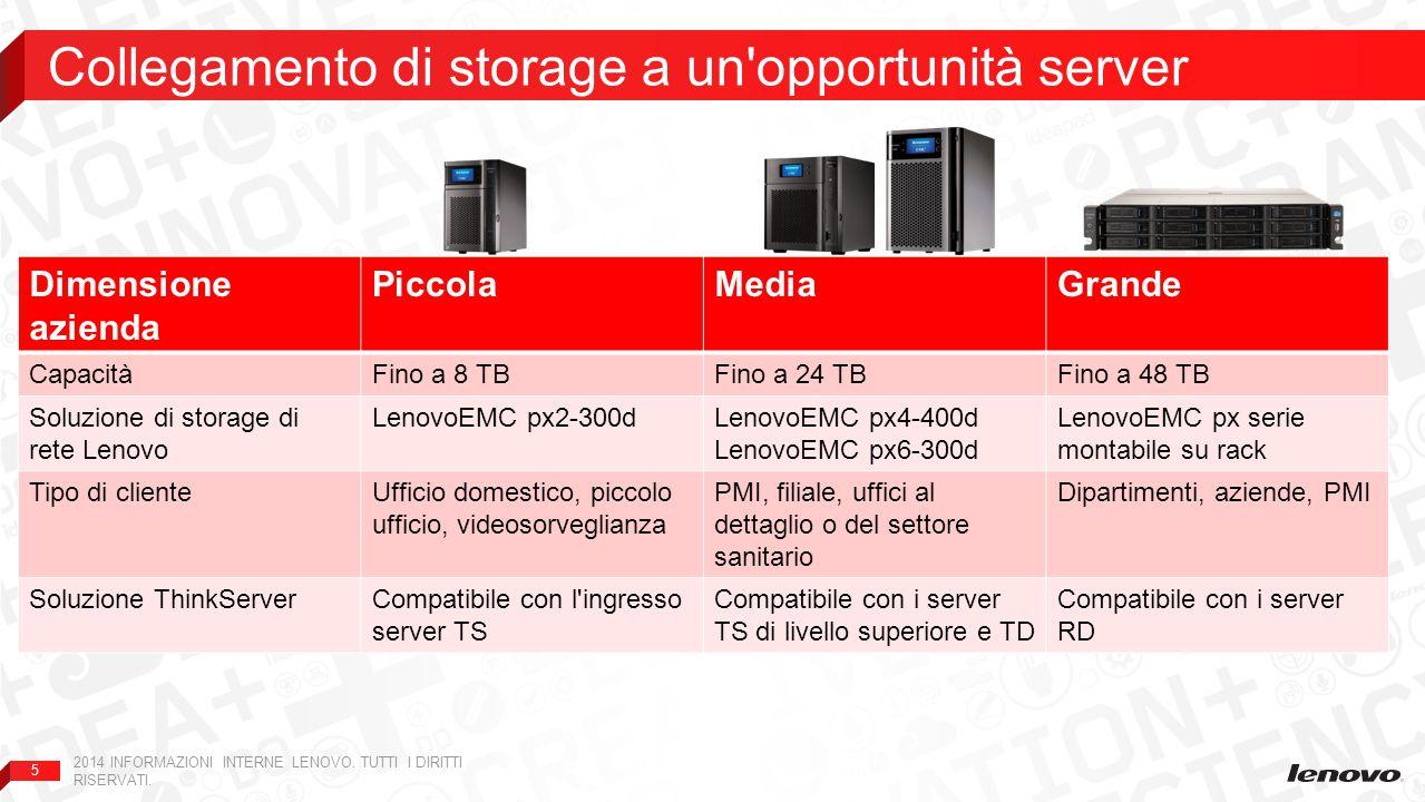 Collegamento di storage a un opportunità server