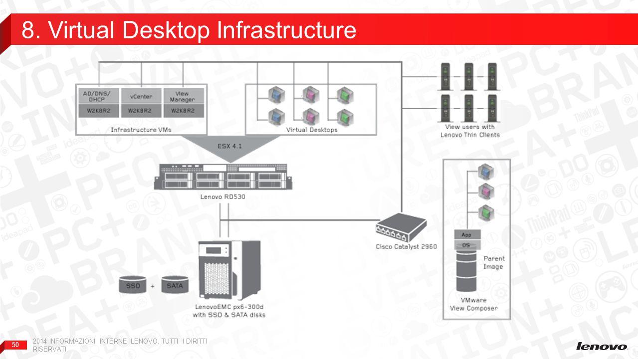 8. Virtual Desktop Infrastructure