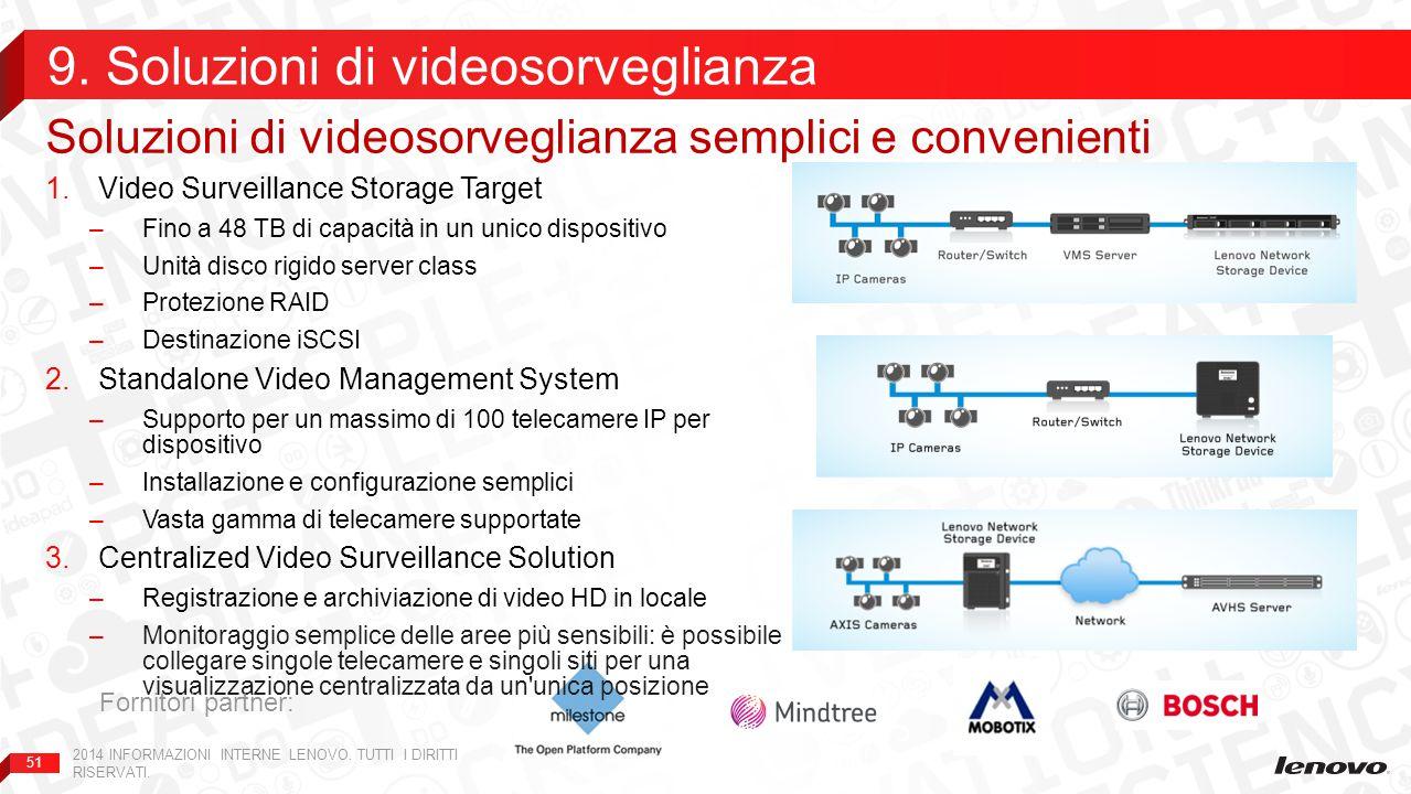 9. Soluzioni di videosorveglianza