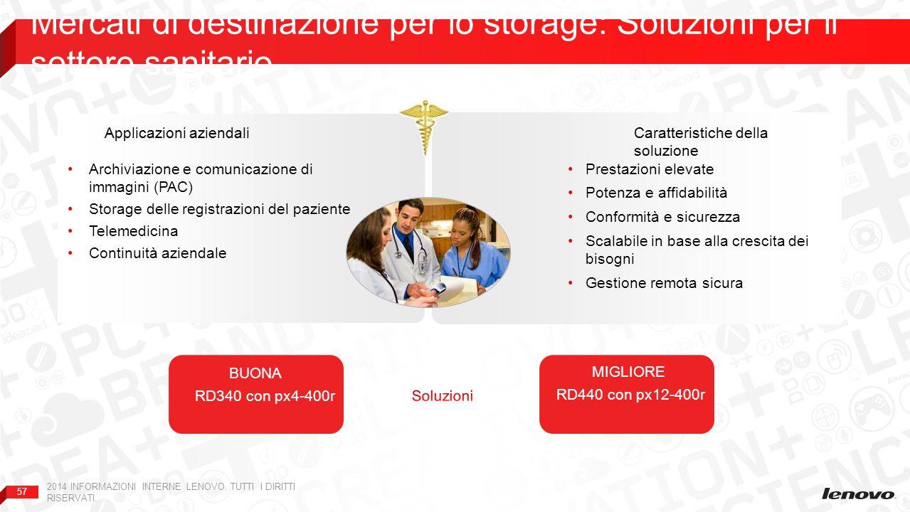 Mercati di destinazione per lo storage: Soluzioni per il settore sanitario