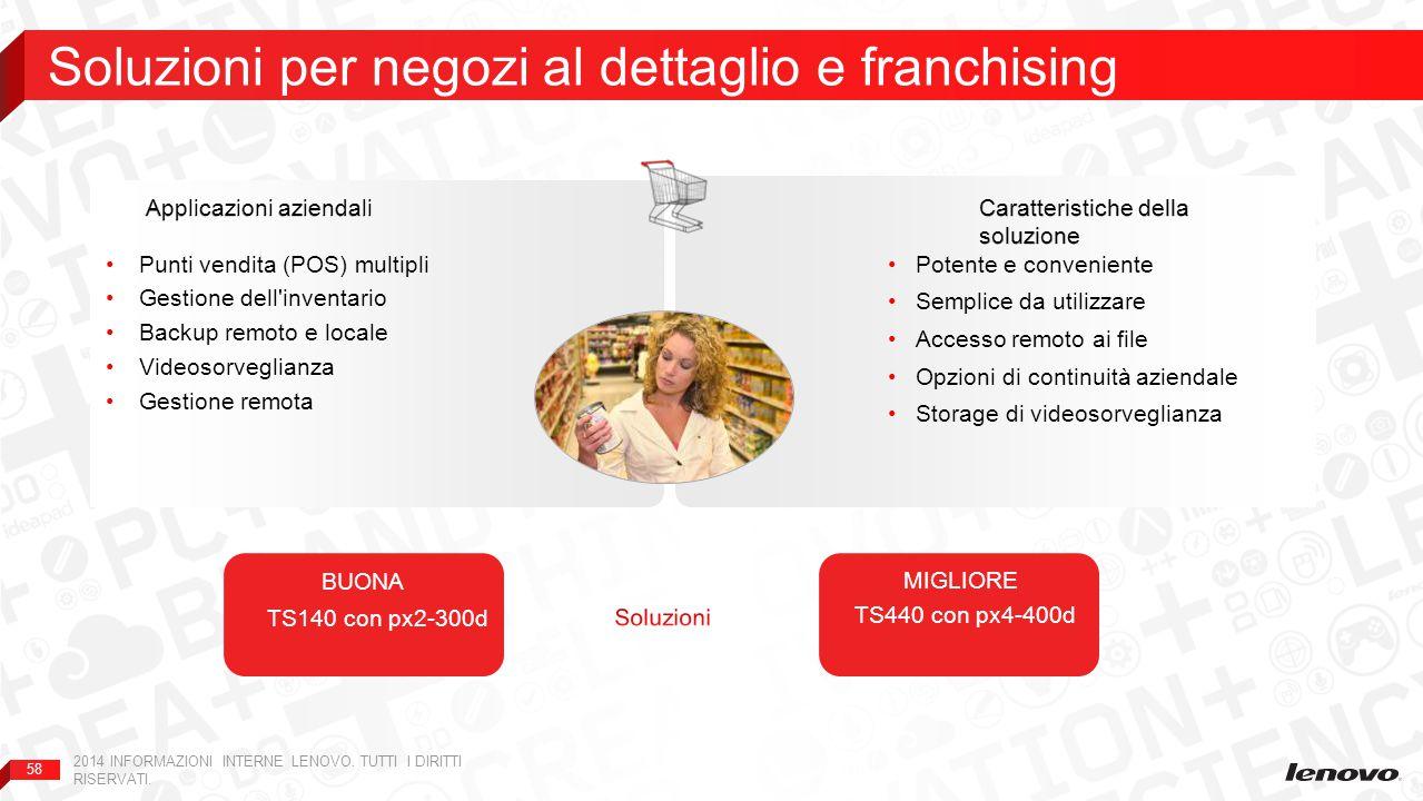 Soluzioni per negozi al dettaglio e franchising