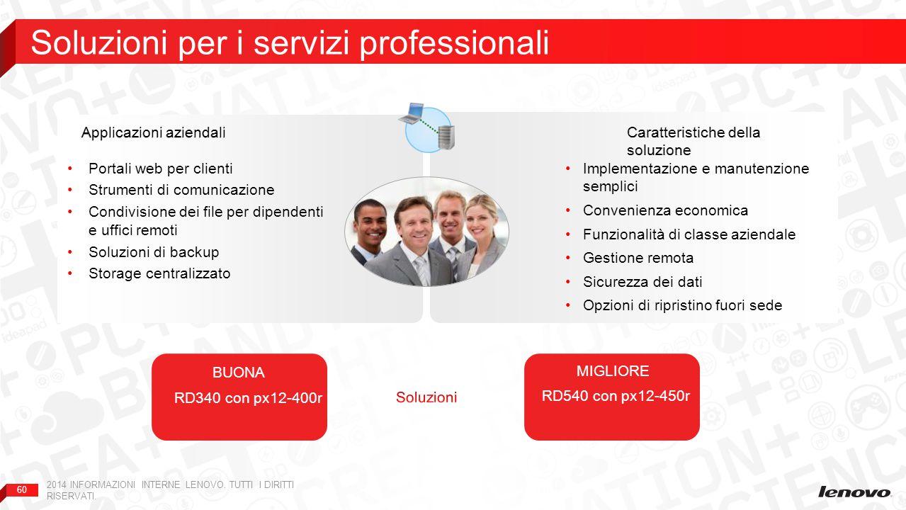 Soluzioni per i servizi professionali
