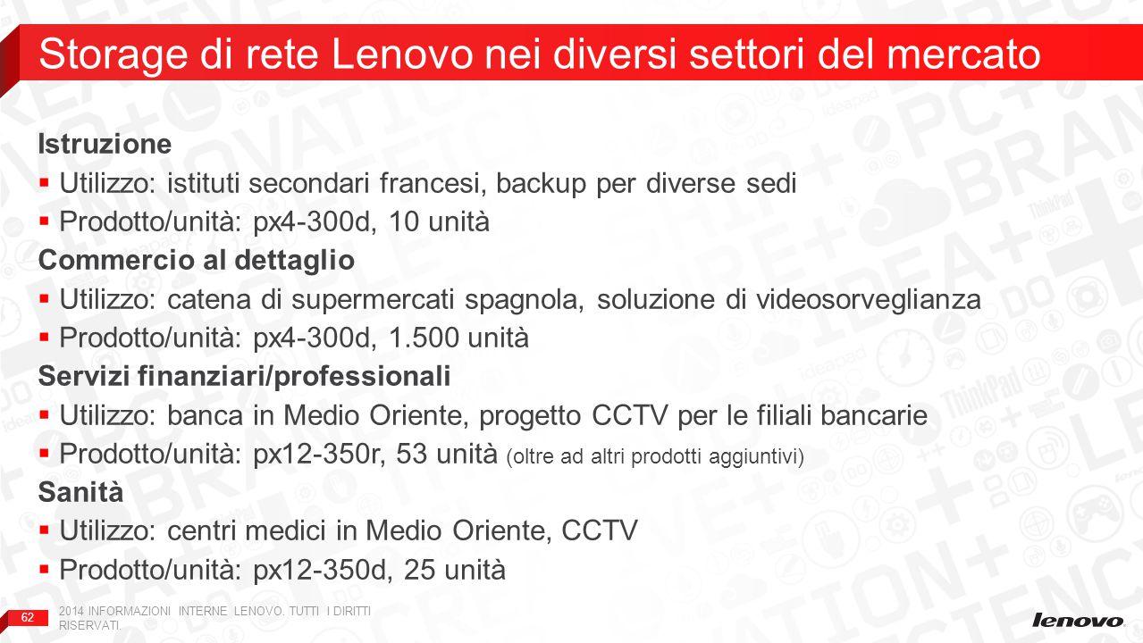 Storage di rete Lenovo nei diversi settori del mercato