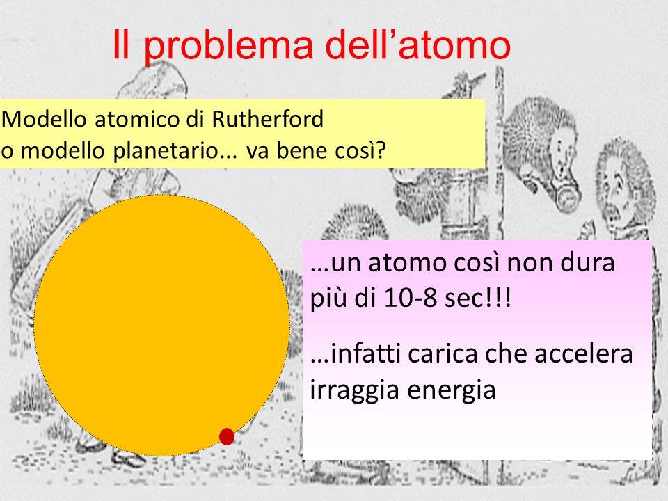 Il problema dell'atomo