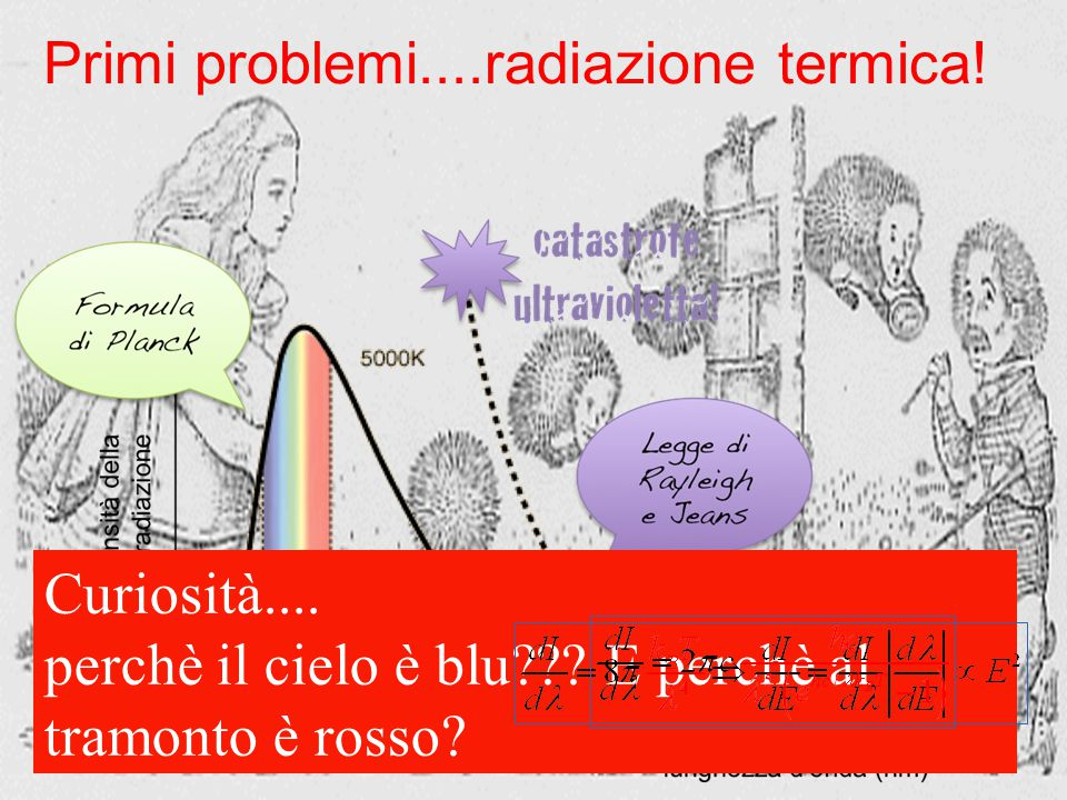 Primi problemi....radiazione termica!