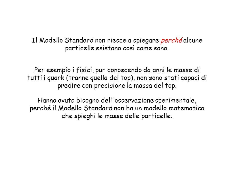 Il Modello Standard non riesce a spiegare perché alcune particelle esistono così come sono.
