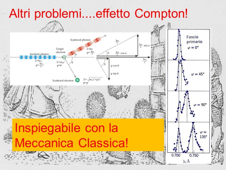 Altri problemi....effetto Compton!
