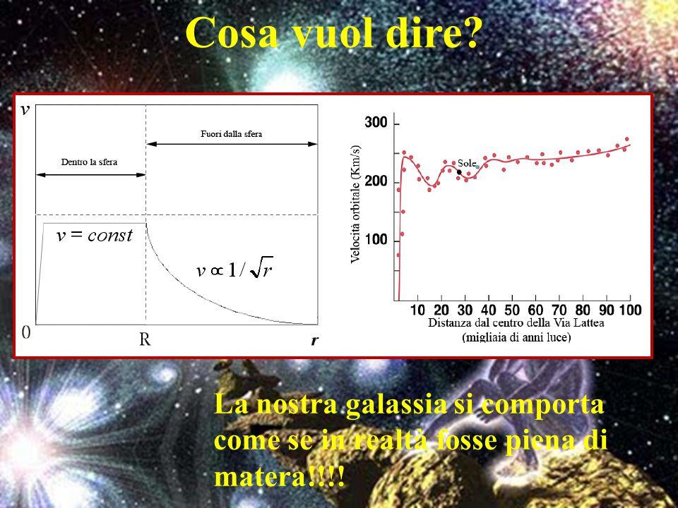 Cosa vuol dire La nostra galassia si comporta come se in realtà fosse piena di matera!!!!