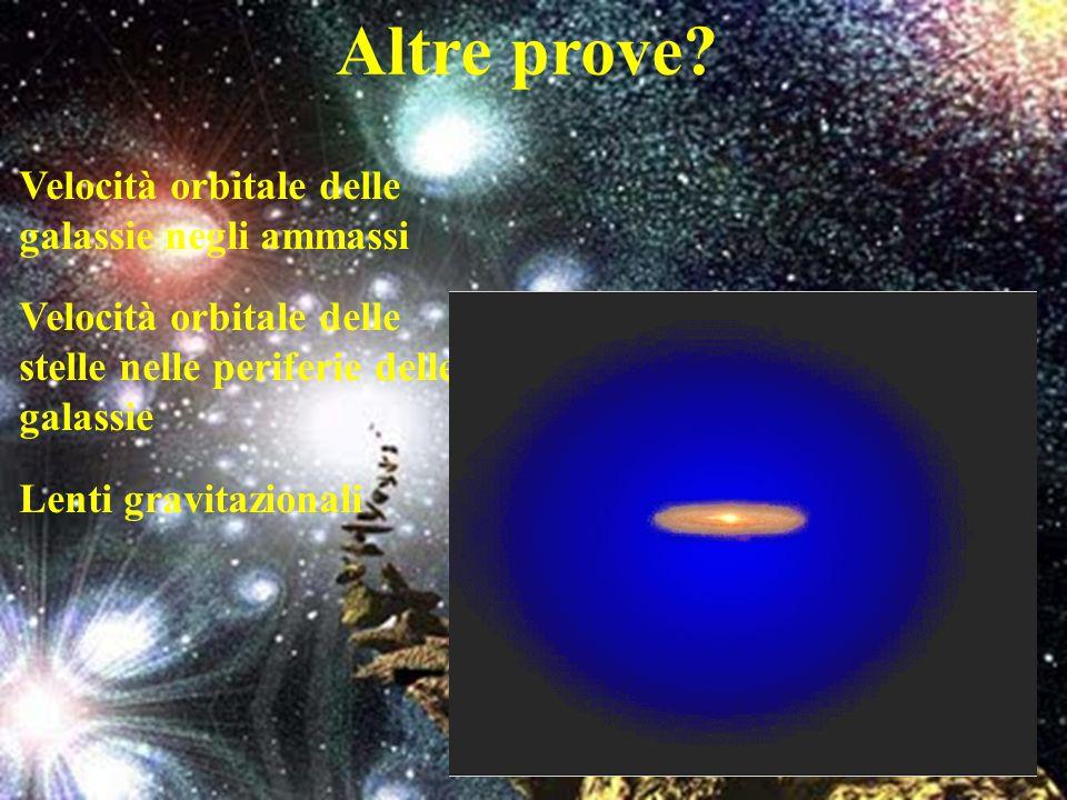 Altre prove Velocità orbitale delle galassie negli ammassi