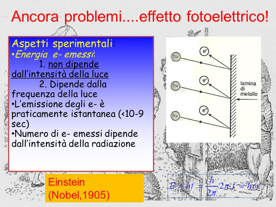 Ancora problemi....effetto fotoelettrico!