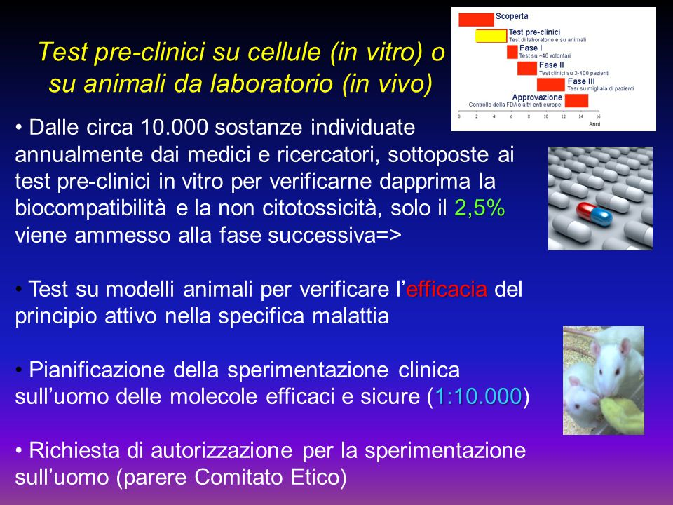 Test pre-clinici su cellule (in vitro) o su animali da laboratorio (in vivo)