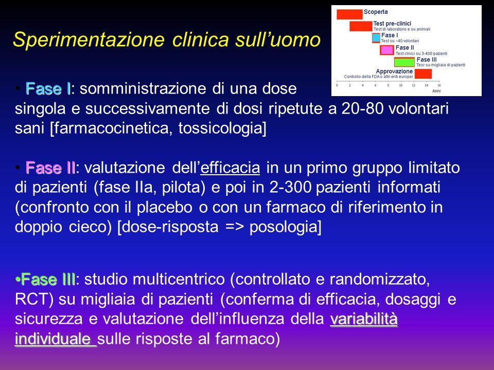 Sperimentazione clinica sull'uomo