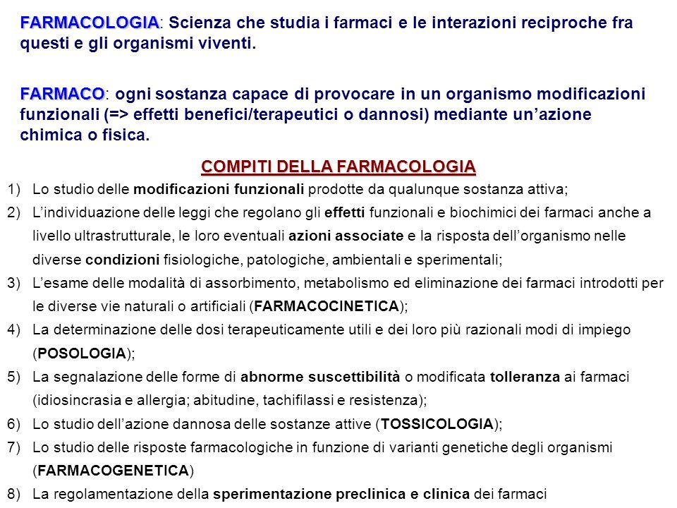 COMPITI DELLA FARMACOLOGIA
