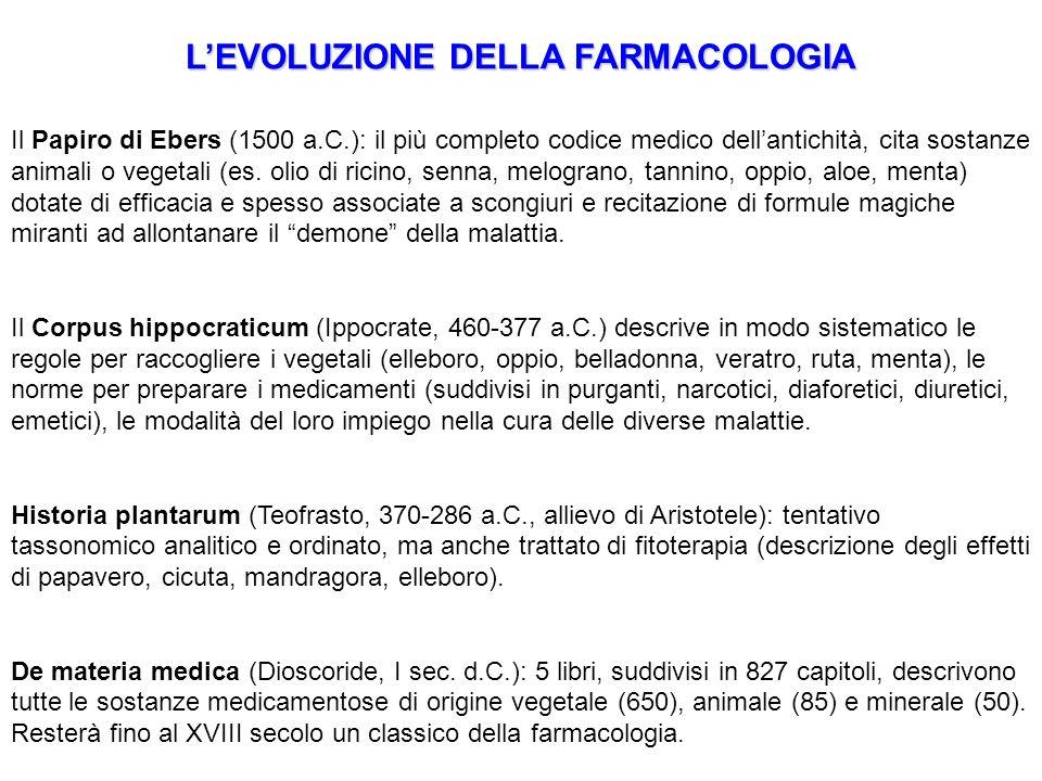 L'EVOLUZIONE DELLA FARMACOLOGIA