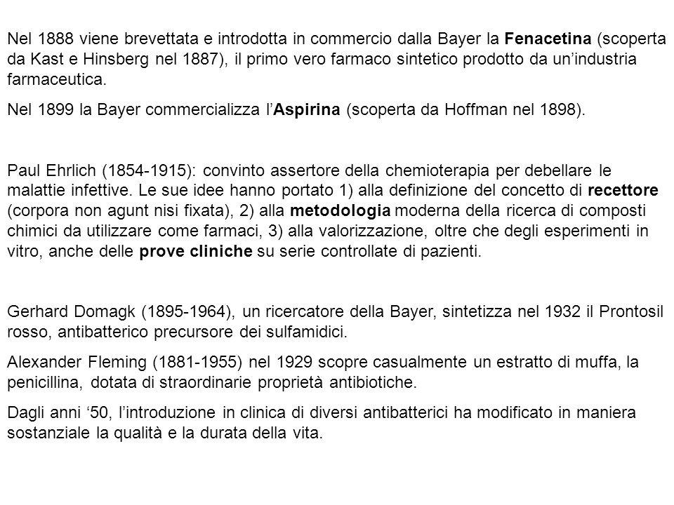 Nel 1888 viene brevettata e introdotta in commercio dalla Bayer la Fenacetina (scoperta da Kast e Hinsberg nel 1887), il primo vero farmaco sintetico prodotto da un'industria farmaceutica.