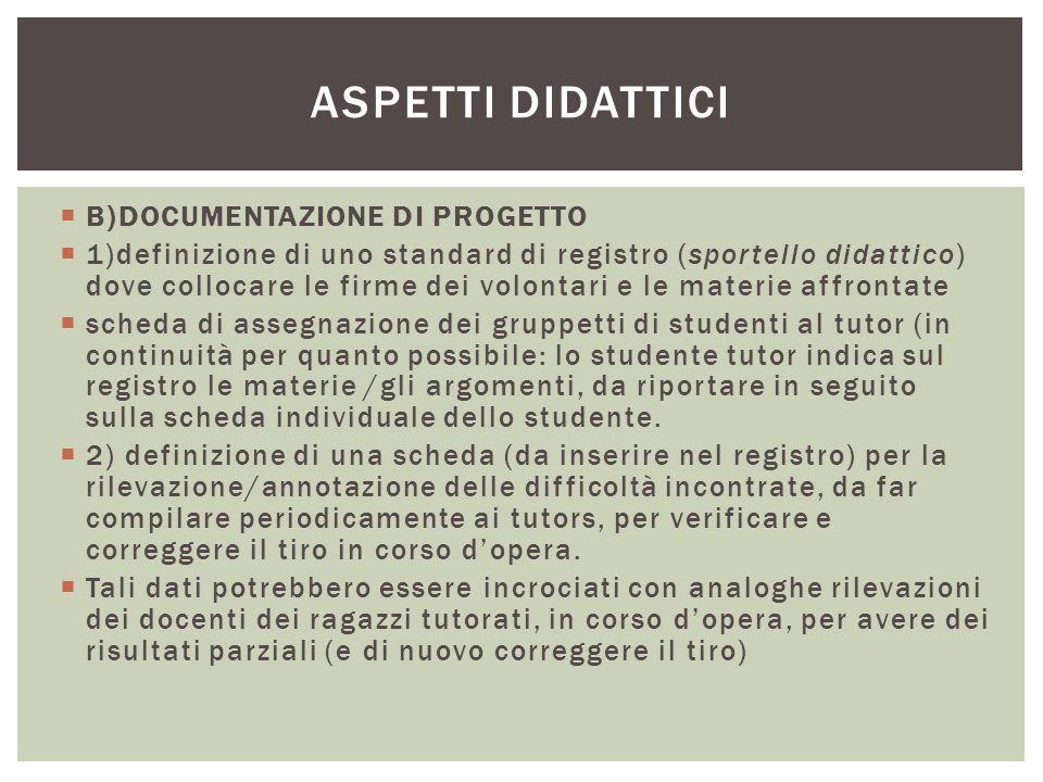 Aspetti didattici B)DOCUMENTAZIONE DI PROGETTO