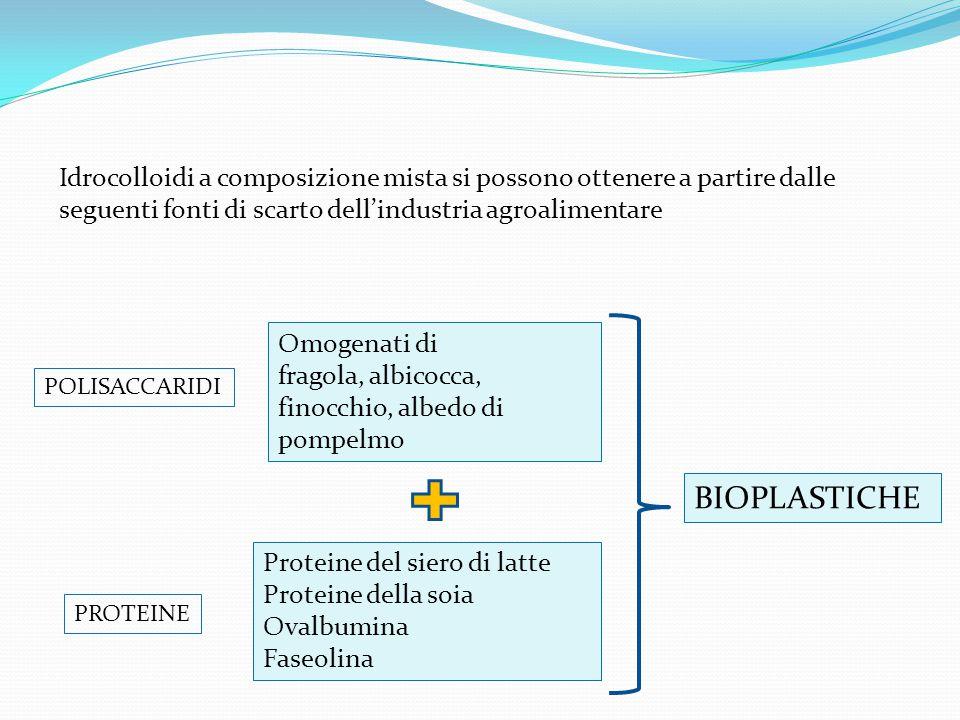 Idrocolloidi a composizione mista si possono ottenere a partire dalle seguenti fonti di scarto dell'industria agroalimentare