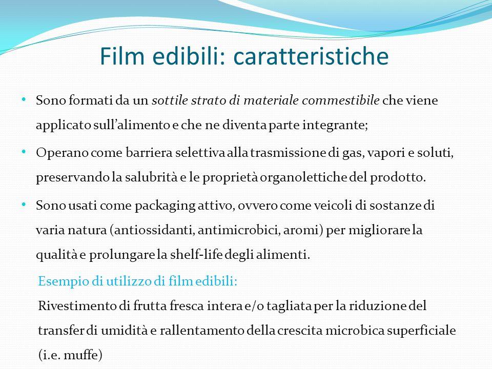 Film edibili: caratteristiche