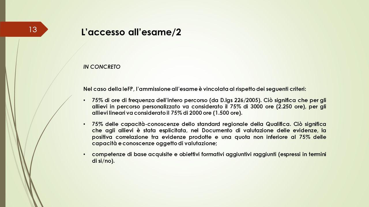L'accesso all'esame/2 IN CONCRETO
