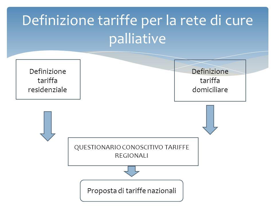 Definizione tariffe per la rete di cure palliative
