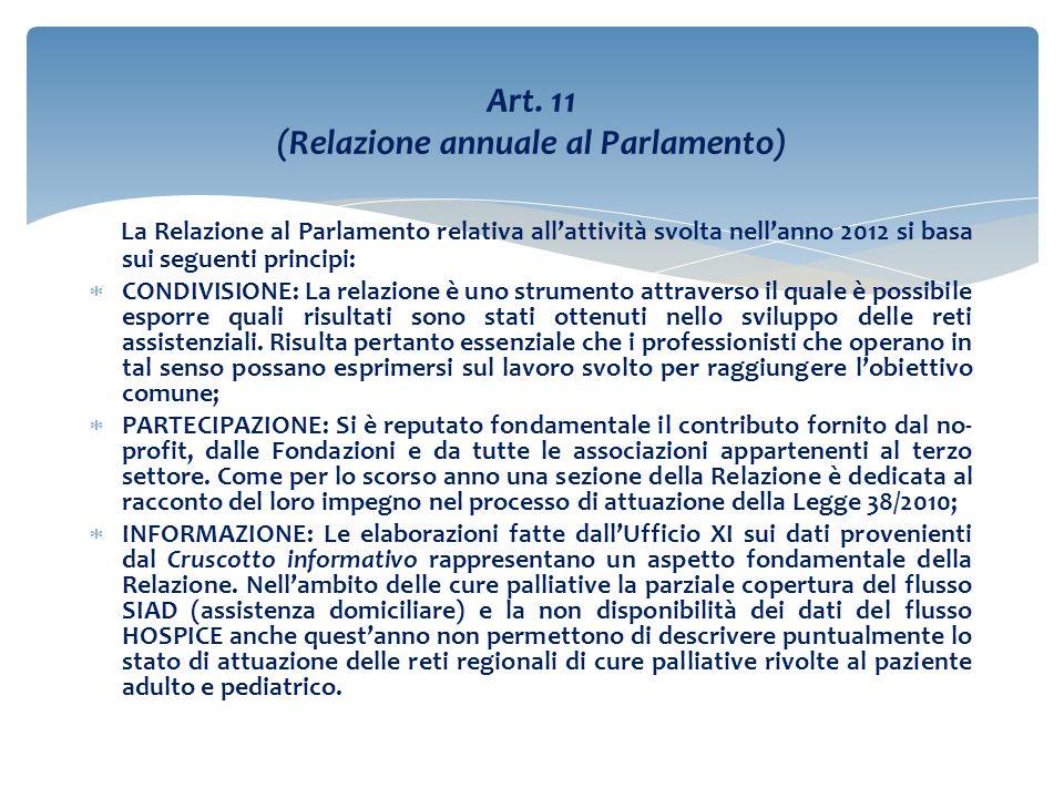 (Relazione annuale al Parlamento)