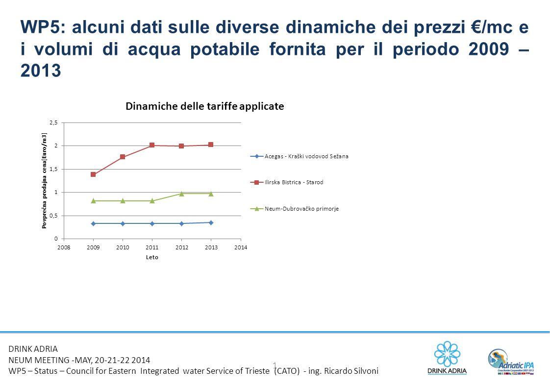 WP5: alcuni dati sulle diverse dinamiche dei prezzi €/mc e i volumi di acqua potabile fornita per il periodo 2009 – 2013