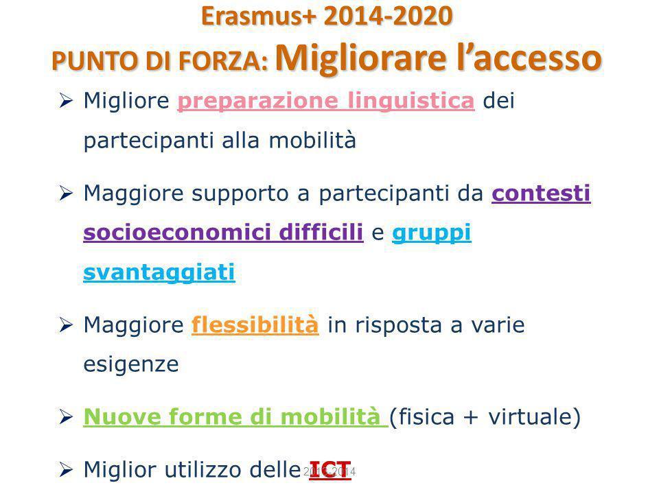 Erasmus+ 2014-2020 PUNTO DI FORZA: Migliorare l'accesso
