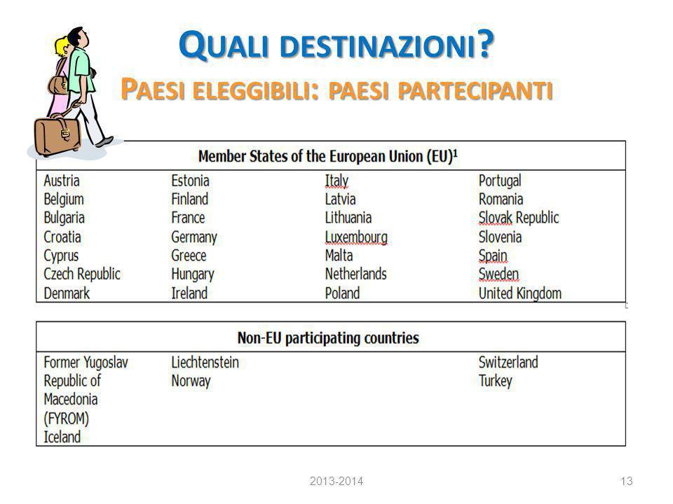 Quali destinazioni Paesi eleggibili: paesi partecipanti