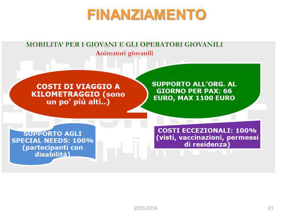 FINANZIAMENTO 2013-2014