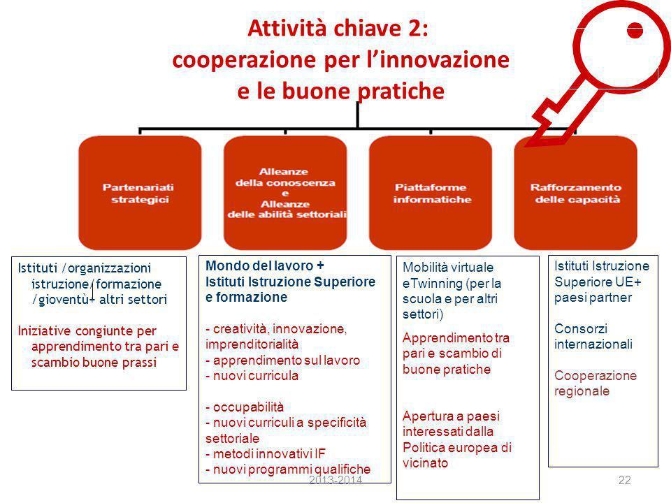 cooperazione per l'innovazione