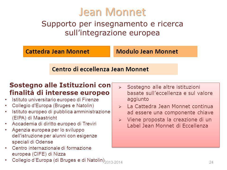 Jean Monnet Supporto per insegnamento e ricerca sull'integrazione europea