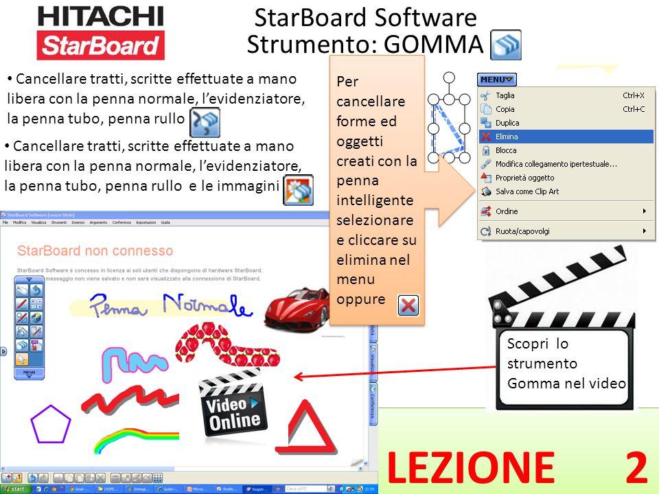 LEZIONE 2 StarBoard Software Strumento: GOMMA