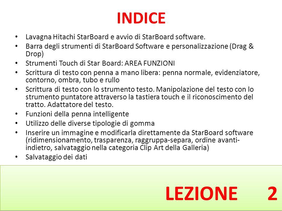 INDICE Lavagna Hitachi StarBoard e avvio di StarBoard software. Barra degli strumenti di StarBoard Software e personalizzazione (Drag & Drop)