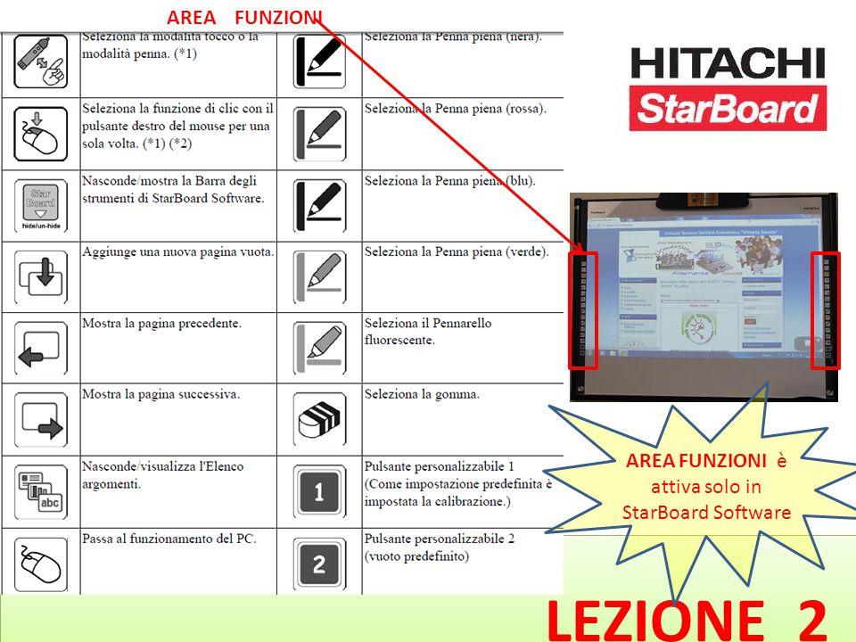 AREA FUNZIONI è attiva solo in StarBoard Software