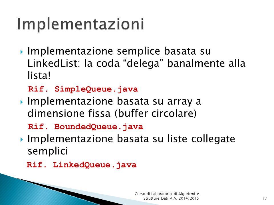 Implementazioni Implementazione semplice basata su LinkedList: la coda delega banalmente alla lista!