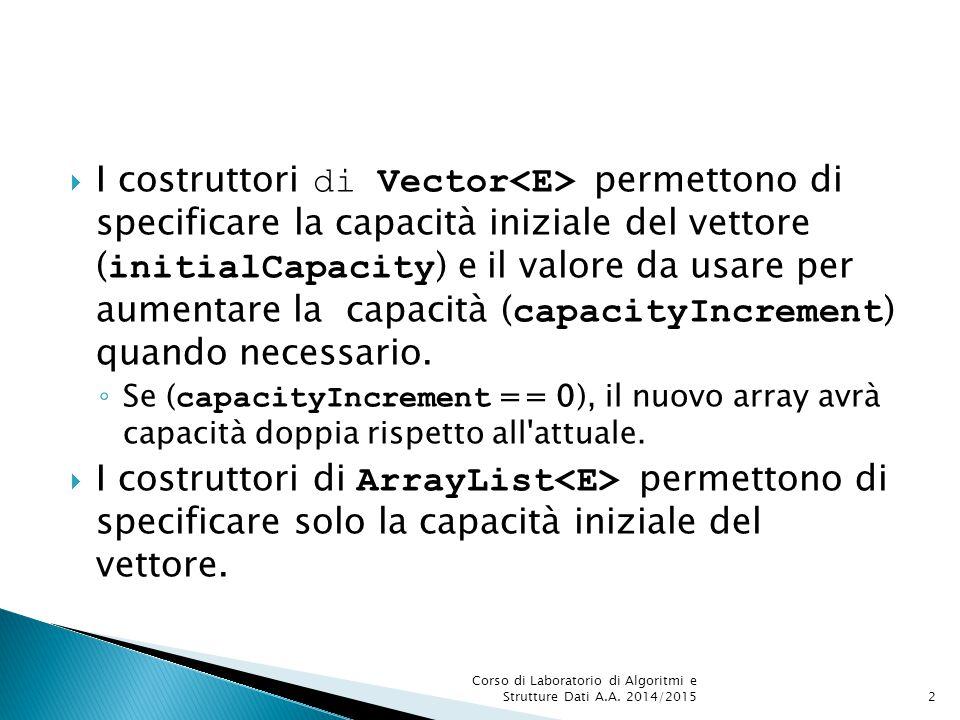 I costruttori di Vector<E> permettono di specificare la capacità iniziale del vettore (initialCapacity) e il valore da usare per aumentare la capacità (capacityIncrement) quando necessario.