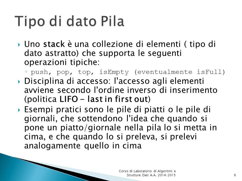 Tipo di dato Pila Uno stack è una collezione di elementi ( tipo di dato astratto) che supporta le seguenti operazioni tipiche: