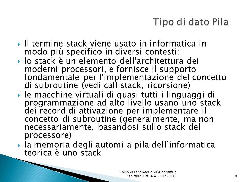 Tipo di dato Pila Il termine stack viene usato in informatica in modo più specifico in diversi contesti: