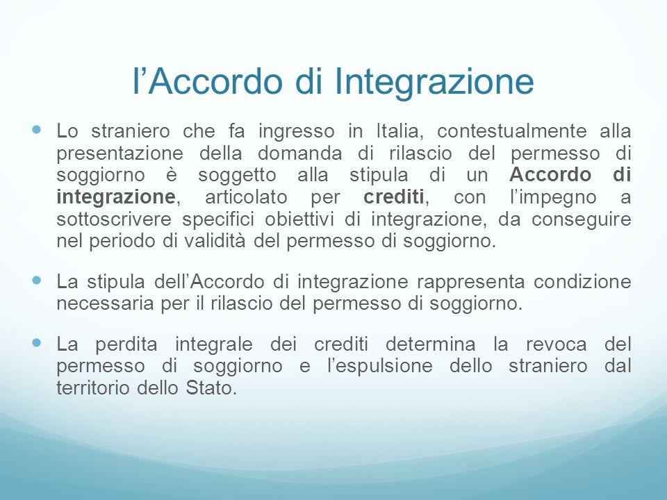l'Accordo di Integrazione