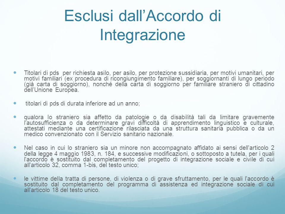 Esclusi dall'Accordo di Integrazione