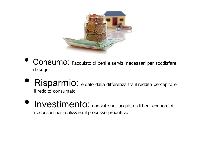 Consumo: l'acquisto di beni e servizi necessari per soddisfare i bisogni;