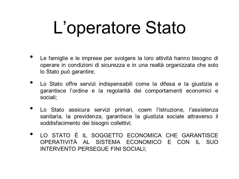 L'operatore Stato