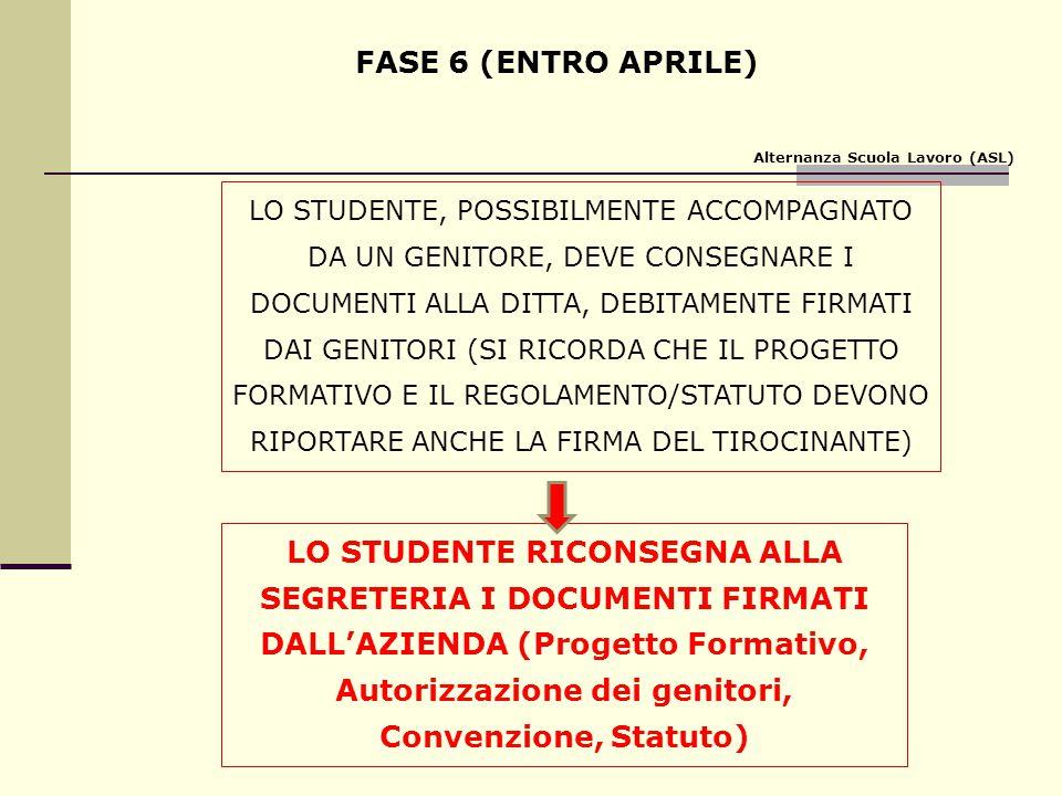 FASE 6 (ENTRO APRILE) Alternanza Scuola Lavoro (ASL)