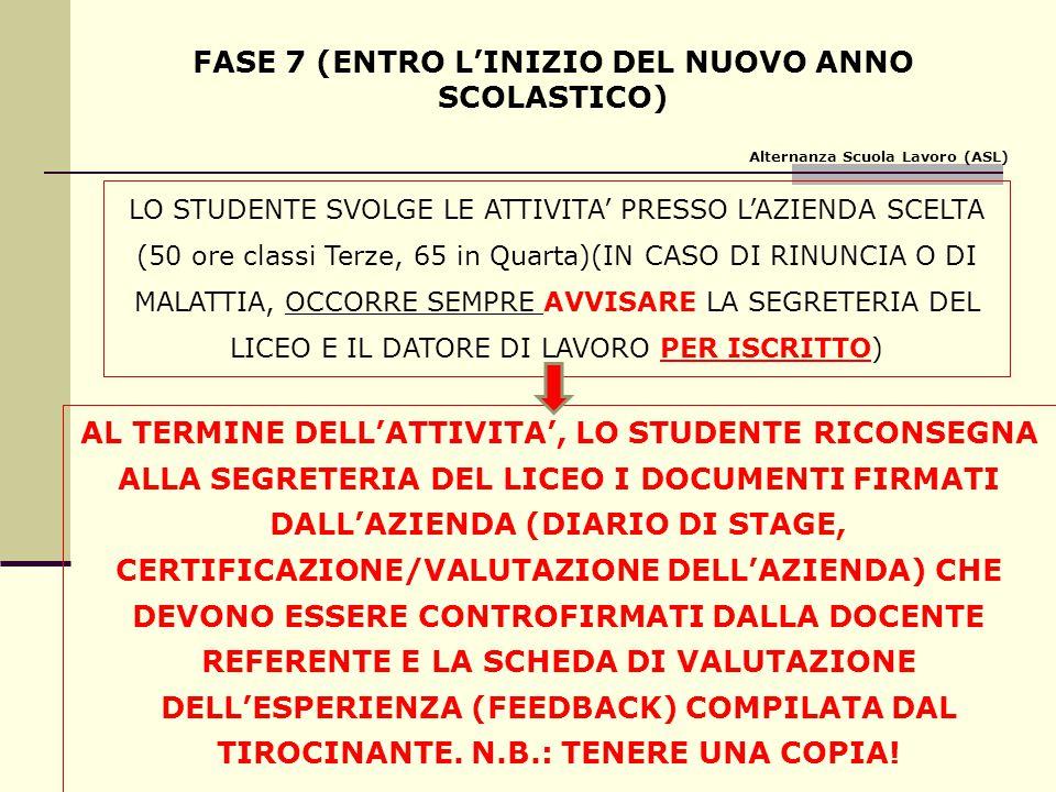 FASE 7 (ENTRO L'INIZIO DEL NUOVO ANNO SCOLASTICO)