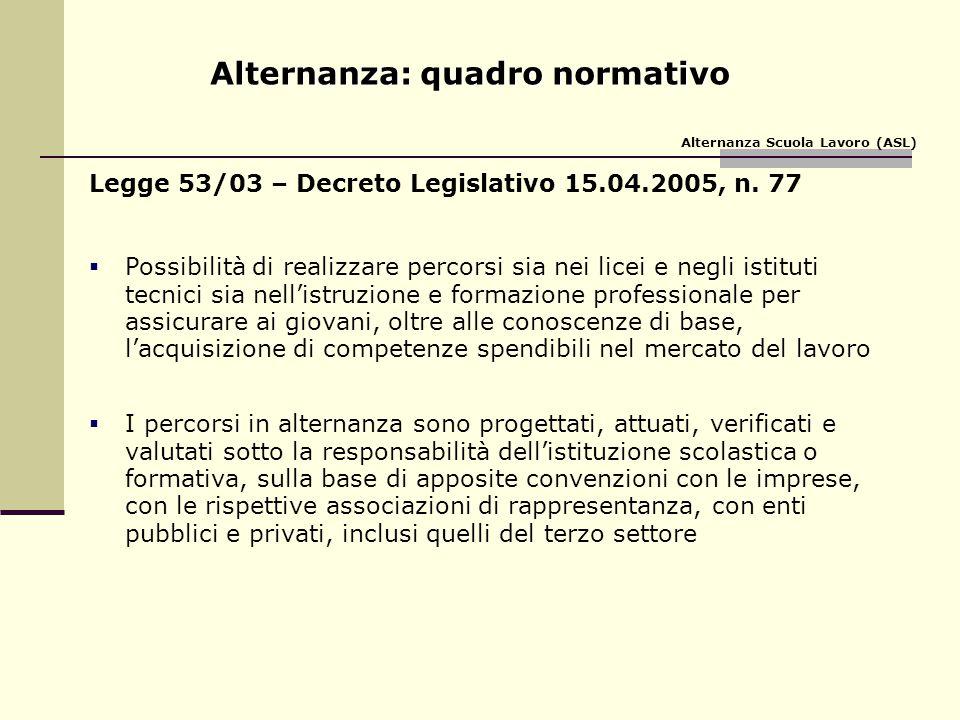 Alternanza: quadro normativo