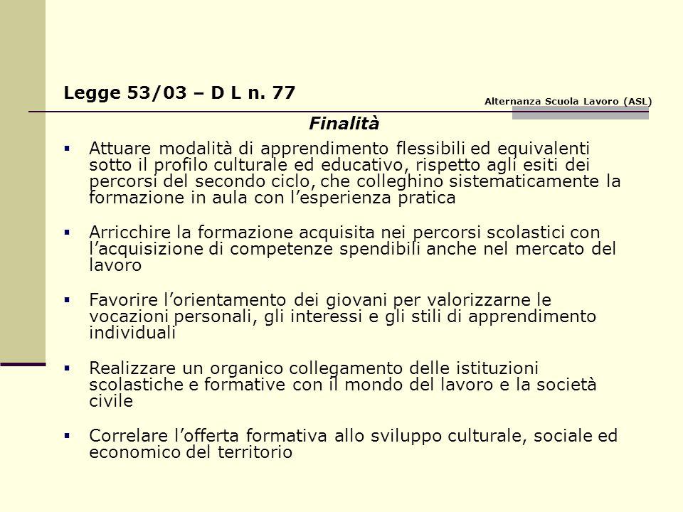 Legge 53/03 – D L n. 77 Finalità.