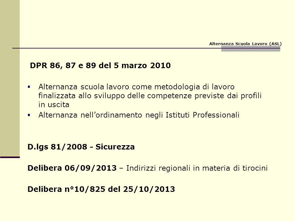 Alternanza nell'ordinamento negli Istituti Professionali